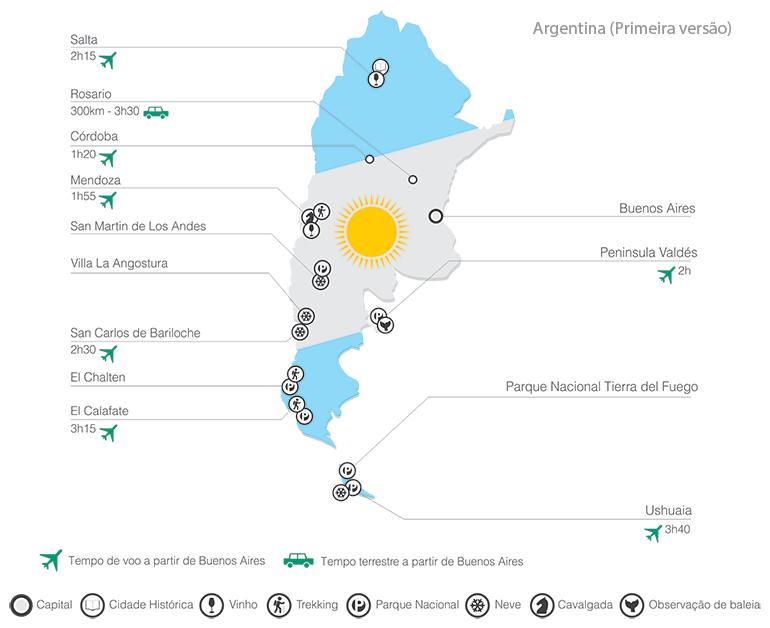 ADVTour Revista - Argentina (Primeira versão)